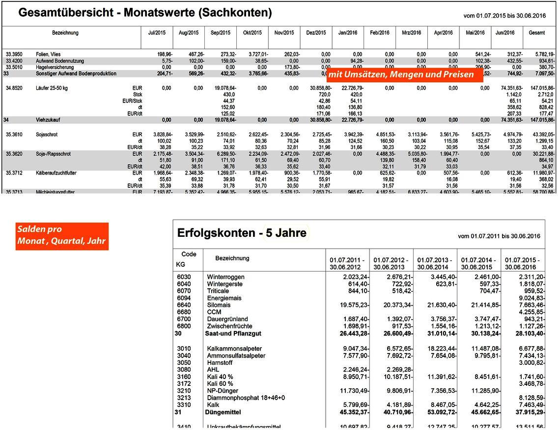 AssBILA-B: Neue Landbuch Gesellschaft